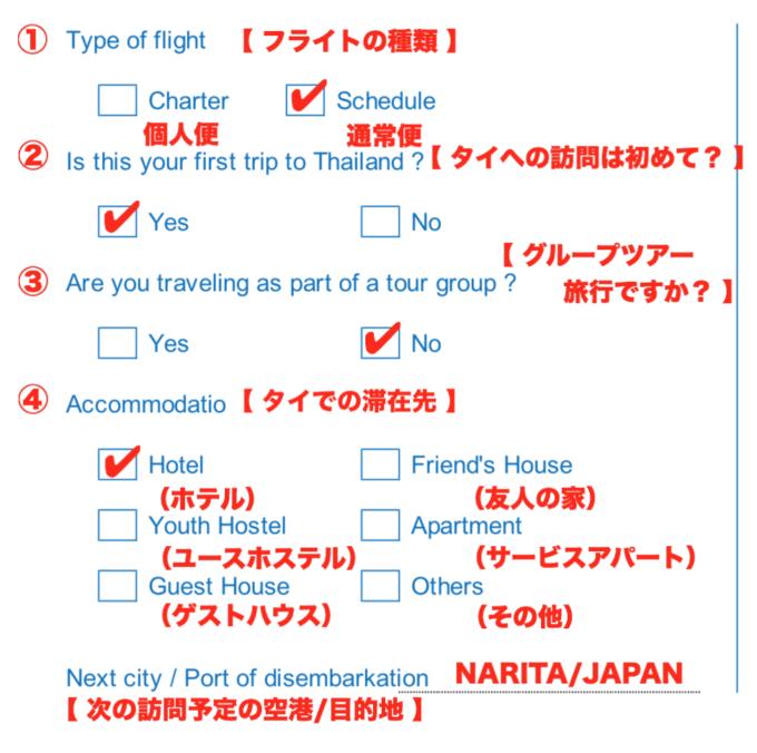 タイ 出入国カード 裏面 書き方
